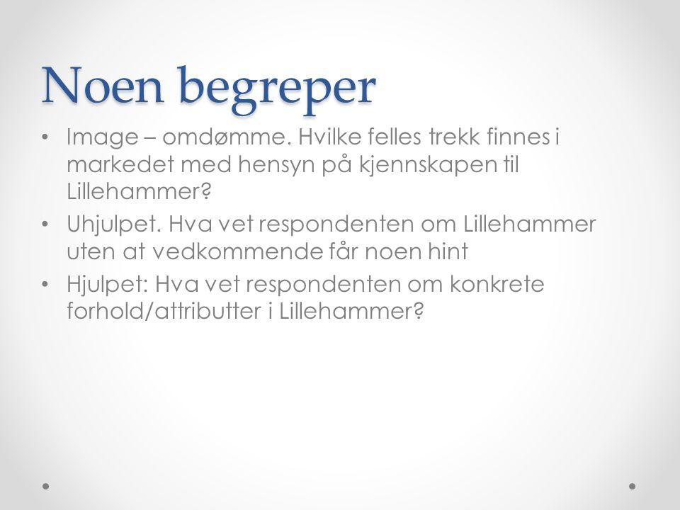 Noen begreper • Image – omdømme. Hvilke felles trekk finnes i markedet med hensyn på kjennskapen til Lillehammer? • Uhjulpet. Hva vet respondenten om