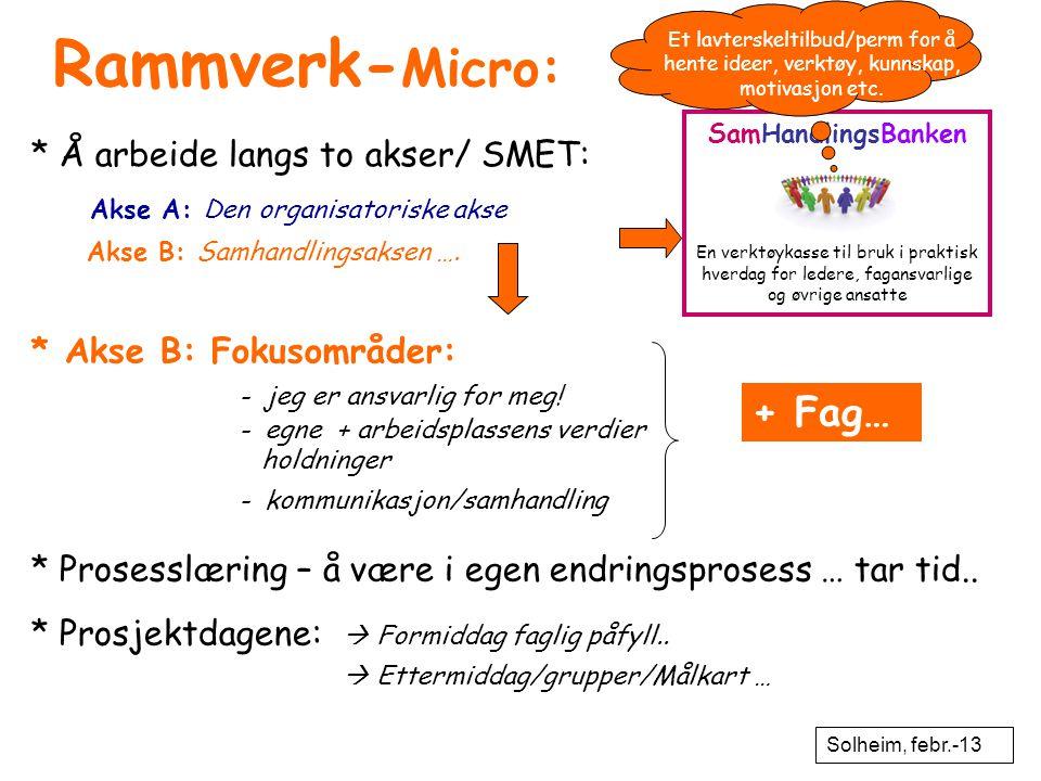 Rammverk- Micro: * Å arbeide langs to akser/ SMET: Akse A: Den organisatoriske akse Akse B: Samhandlingsaksen …. SamHandlingsBanken En verktøykasse ti