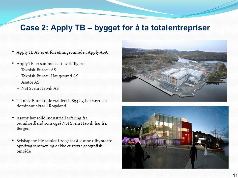 • Apply TB AS er et forretningsområde i Apply ASA • Apply TB er sammensatt av tidligere: − Teknisk Bureau AS − Teknisk Bureau Haugesund AS − Asator AS