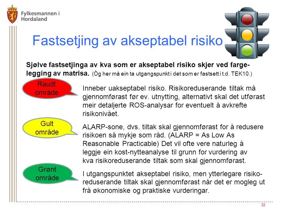 Fastsetjing av akseptabel risiko Sjølve fastsetjinga av kva som er akseptabel risiko skjer ved farge- legging av matrisa. (Òg her må ein ta utgangspun