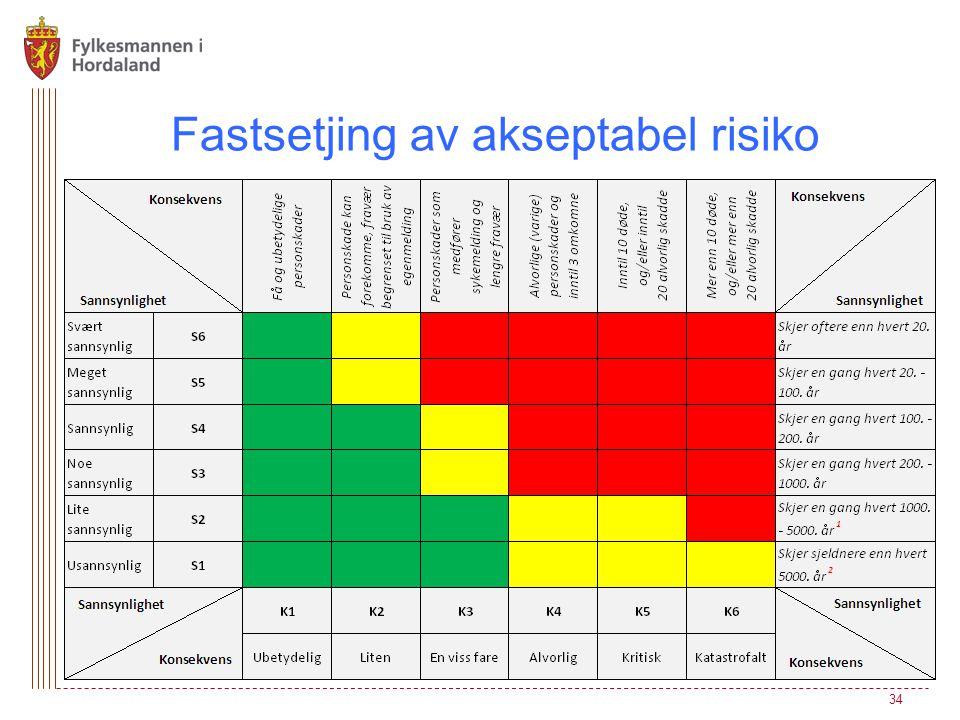 Fastsetjing av akseptabel risiko 34