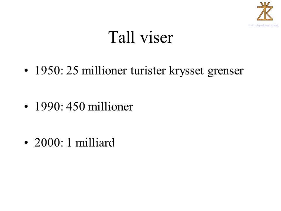 www.bjerkem.com Tall viser •1950: 25 millioner turister krysset grenser •1990: 450 millioner •2000: 1 milliard