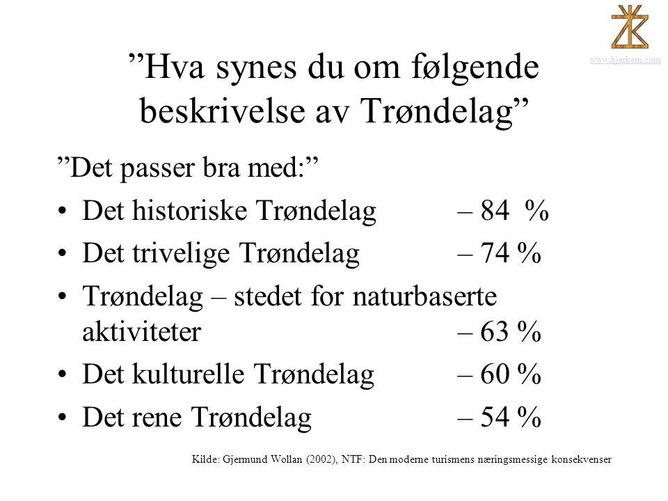 """www.bjerkem.com """"Hva synes du om følgende beskrivelse av Trøndelag"""" """"Det passer bra med:"""" •Det historiske Trøndelag – 84 % •Det trivelige Trøndelag –"""