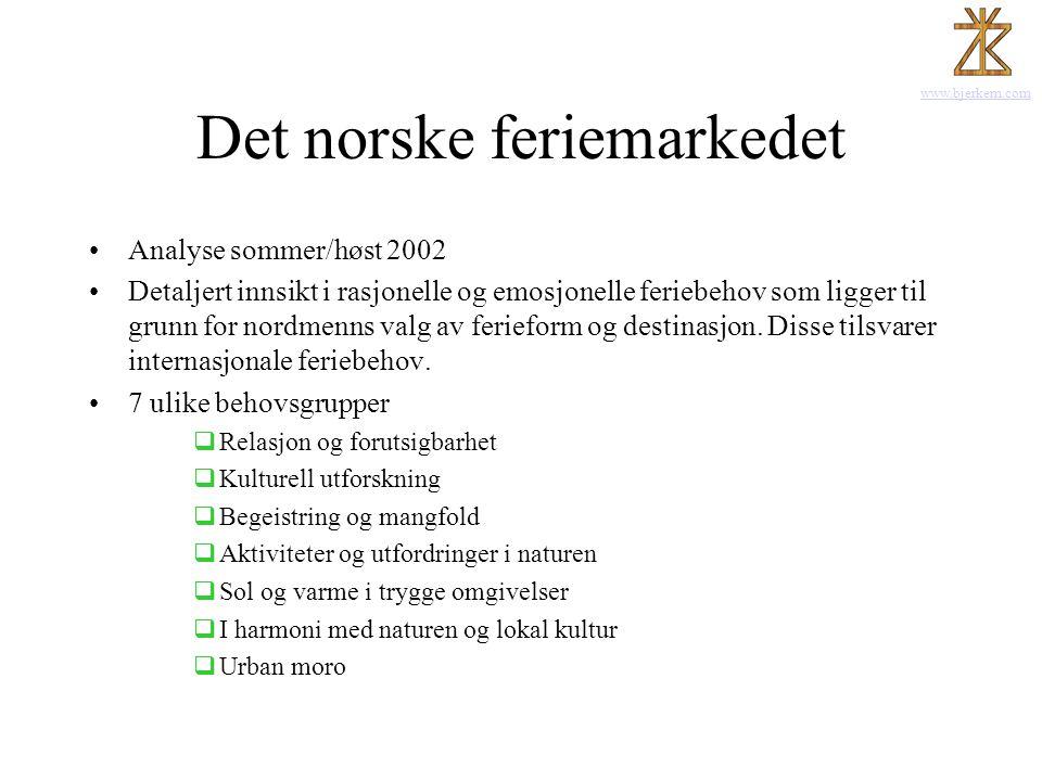 www.bjerkem.com Det norske feriemarkedet •Analyse sommer/høst 2002 •Detaljert innsikt i rasjonelle og emosjonelle feriebehov som ligger til grunn for