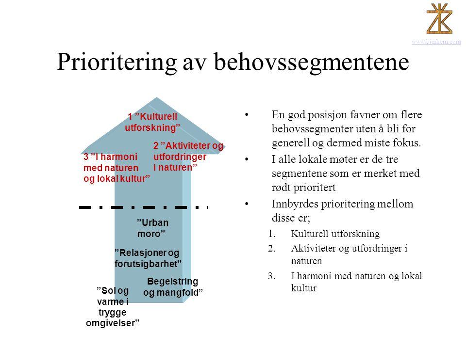 """www.bjerkem.com Begeistring og mangfold"""" """"Relasjoner og forutsigbarhet"""" """"Sol og varme i trygge omgivelser"""" 1 """"Kulturell utforskning"""" 3 """"I harmoni med"""