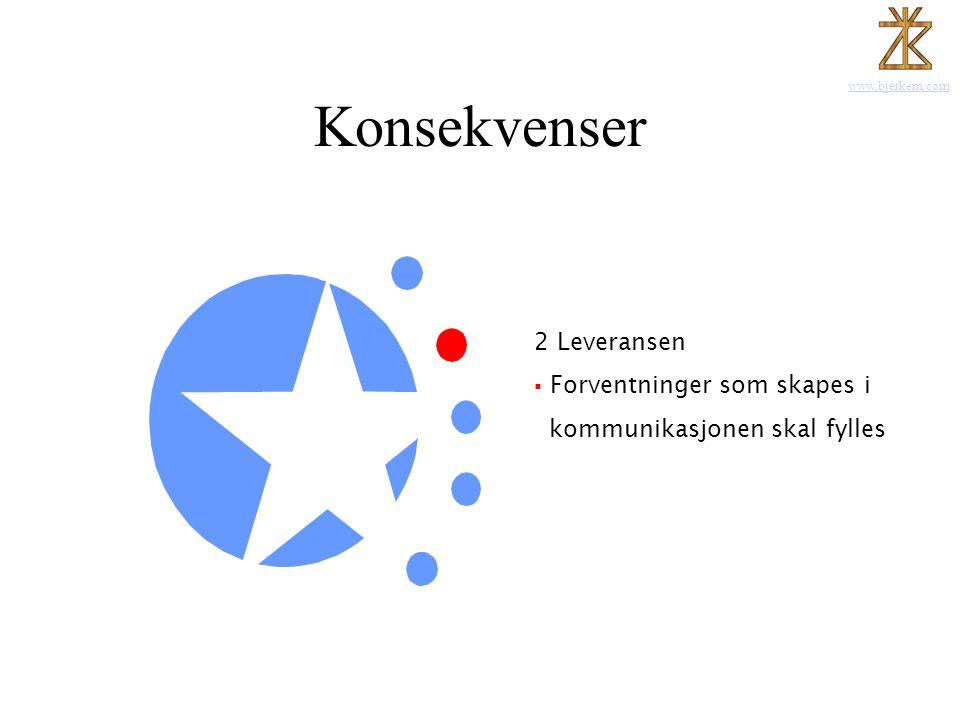 www.bjerkem.com Konsekvenser 1 Kommunikasjonen Posisjon - Trøndelag 2 Leveransen  Forventninger som skapes i kommunikasjonen skal fylles