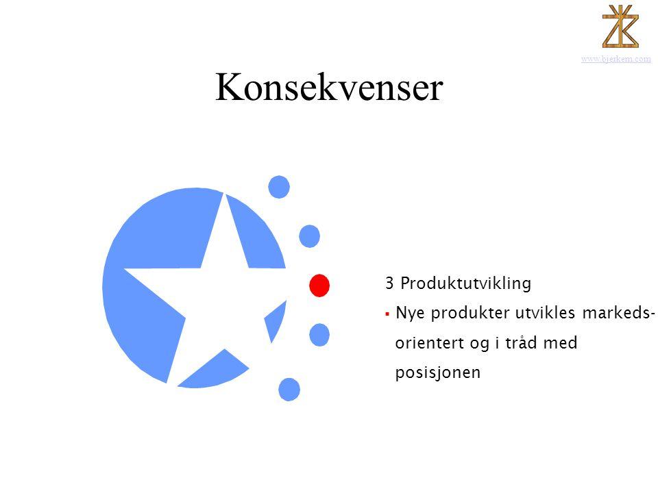 www.bjerkem.com Konsekvenser 1 Kommunikasjonen Posisjon - Trøndelag 2 Leveransen 3 Produktutvikling  Nye produkter utvikles markeds- orientert og i t