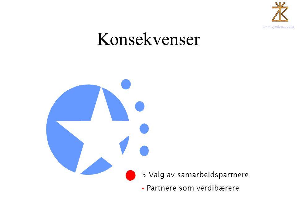 www.bjerkem.com Konsekvenser 1 Kommunikasjonen Posisjon - Trøndelag 2 Leveransen 3 Produktutvikling 4 Organisering 5 Valg av samarbeidspartnere  Part