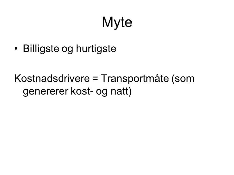 Myte •Billigste og hurtigste Kostnadsdrivere = Transportmåte (som genererer kost- og natt)