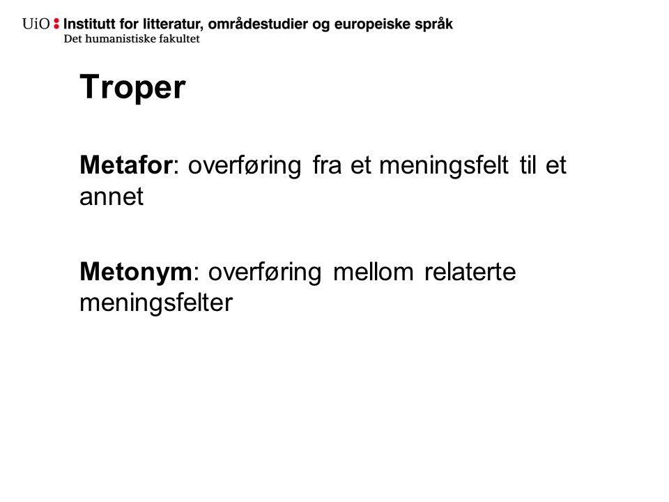 Troper Metafor: overføring fra et meningsfelt til et annet Metonym: overføring mellom relaterte meningsfelter
