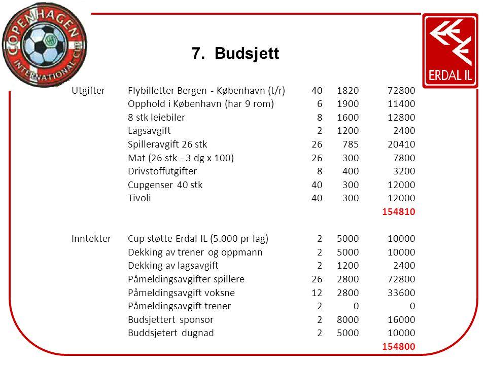 7. Budsjett UtgifterFlybilletter Bergen - København (t/r)40182072800 Opphold i København (har 9 rom)6190011400 8 stk leiebiler8160012800 Lagsavgift212