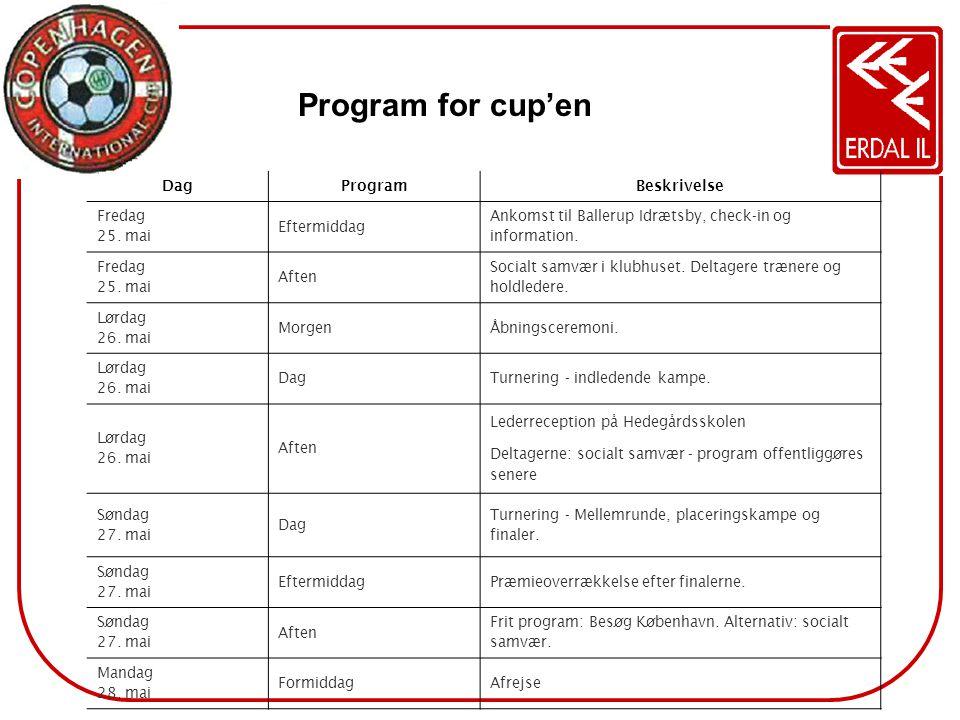 Program for cup'en DagProgramBeskrivelse Fredag 25. mai Eftermiddag Ankomst til Ballerup Idrætsby, check-in og information. Fredag 25. mai Aften Socia