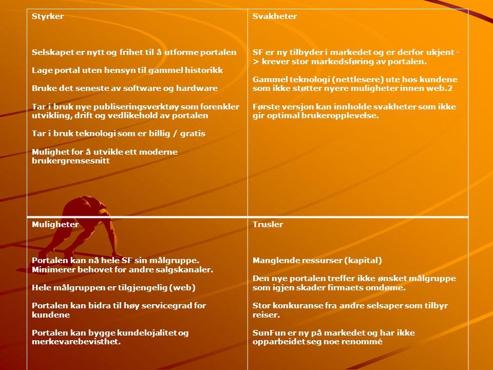 målgrupper og brukerbehov for nettstedet 4.