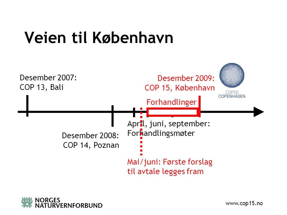www.cop15.no Veien til København Desember 2007: COP 13, Bali Desember 2008: COP 14, Poznan Desember 2009: COP 15, København April, juni, september: Forhandlingsmøter Mai/juni: Første forslag til avtale legges fram Forhandlinger