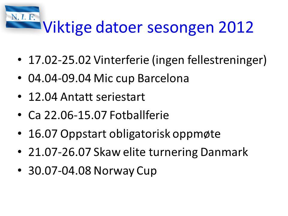 Viktige datoer sesongen 2012 • 17.02-25.02 Vinterferie (ingen fellestreninger) • 04.04-09.04 Mic cup Barcelona • 12.04 Antatt seriestart • Ca 22.06-15.07 Fotballferie • 16.07 Oppstart obligatorisk oppmøte • 21.07-26.07 Skaw elite turnering Danmark • 30.07-04.08 Norway Cup