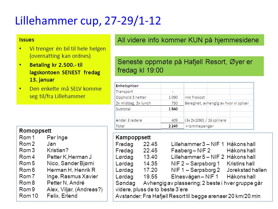 Lillehammer cup, 27-29/1-12 Issues • Vi trenger én bil til hele helgen (overnatting kan ordnes) • Betaling kr 2.500.- til lagskontoen SENEST fredag 13