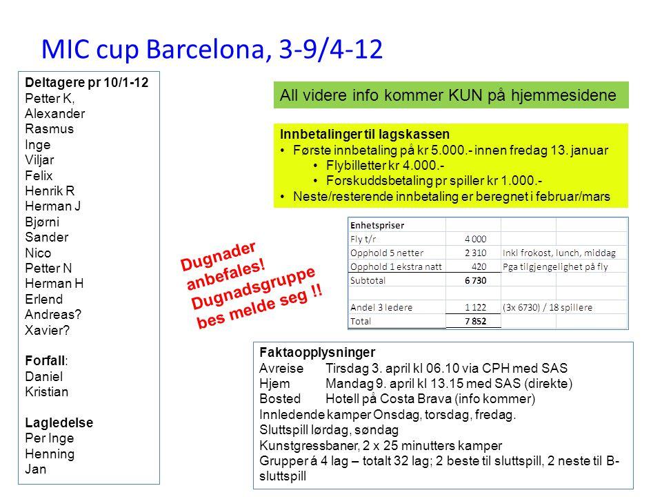 MIC cup Barcelona, 3-9/4-12 Innbetalinger til lagskassen •Første innbetaling på kr 5.000.- innen fredag 13. januar •Flybilletter kr 4.000.- •Forskudds