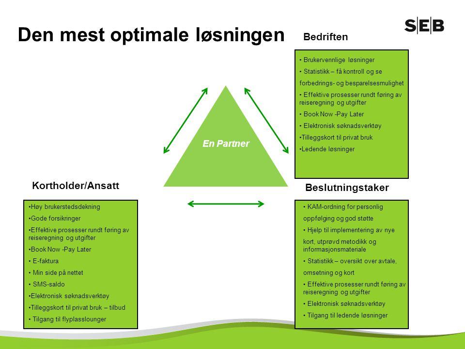 Bedriften En Partner Kortholder/Ansatt Beslutningstaker Den mest optimale løsningen •Høy brukerstedsdekning •Gode forsikringer •Effektive prosesser ru