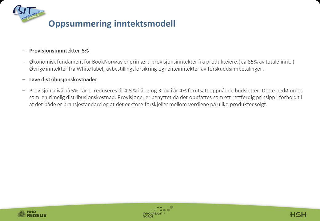 Oppsummering inntektsmodell –Provisjonsinnntekter-5% –Økonomisk fundament for BookNorway er primært provisjonsinntekter fra produkteiere.( ca 85% av totale innt.