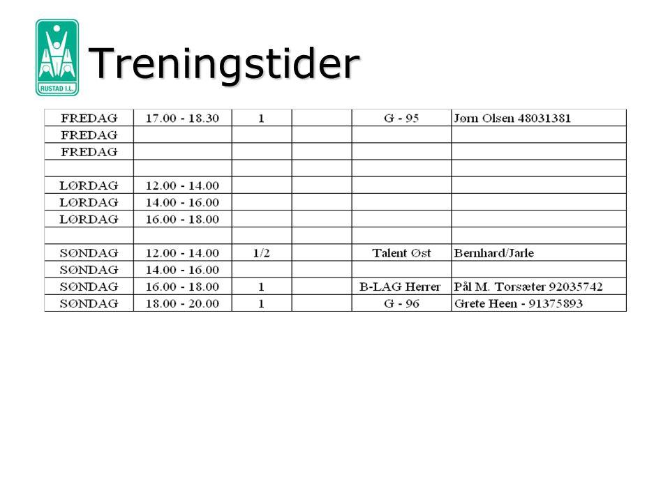 HAFSLUND BREDDEPROSJEKT Innhold 2011 Klubbmøter med kompetanseoverføring – ulike temaer (teori og praksis) Fredag 1.