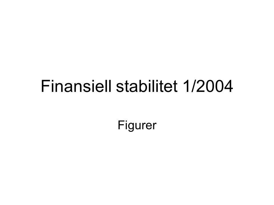 Finansiell stabilitet 1/2004 Figurer