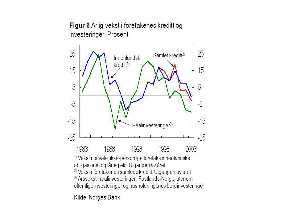 1) Kontantoverskudd = Bruttoprodukt - lønnskostnader + netto formuesinntekter 2) Årstall, anslag f.o.m.