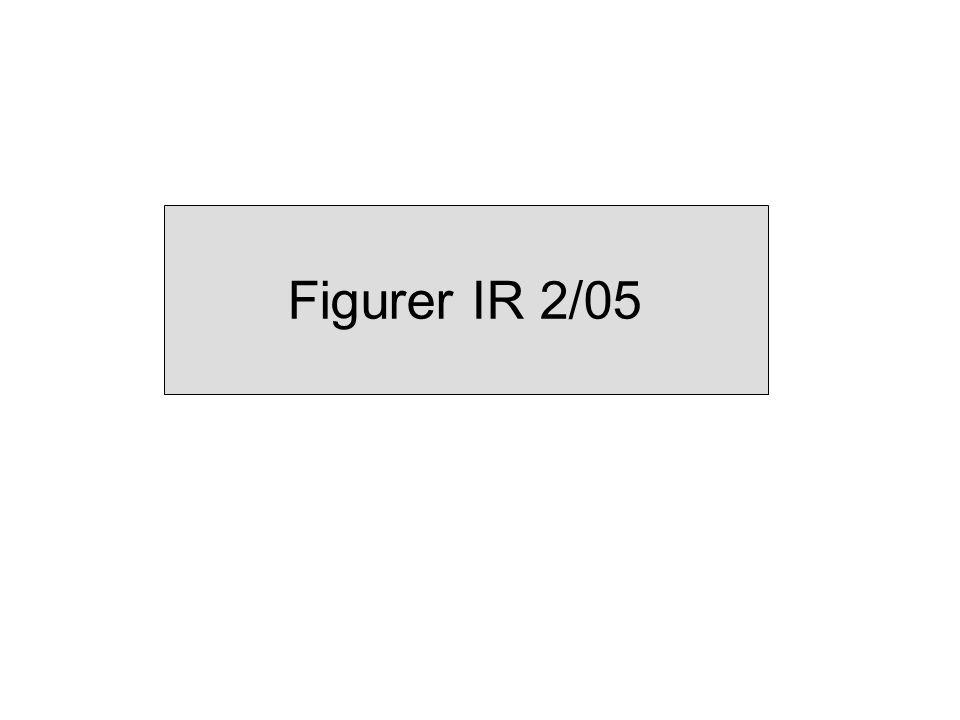 Figurer IR 2/05
