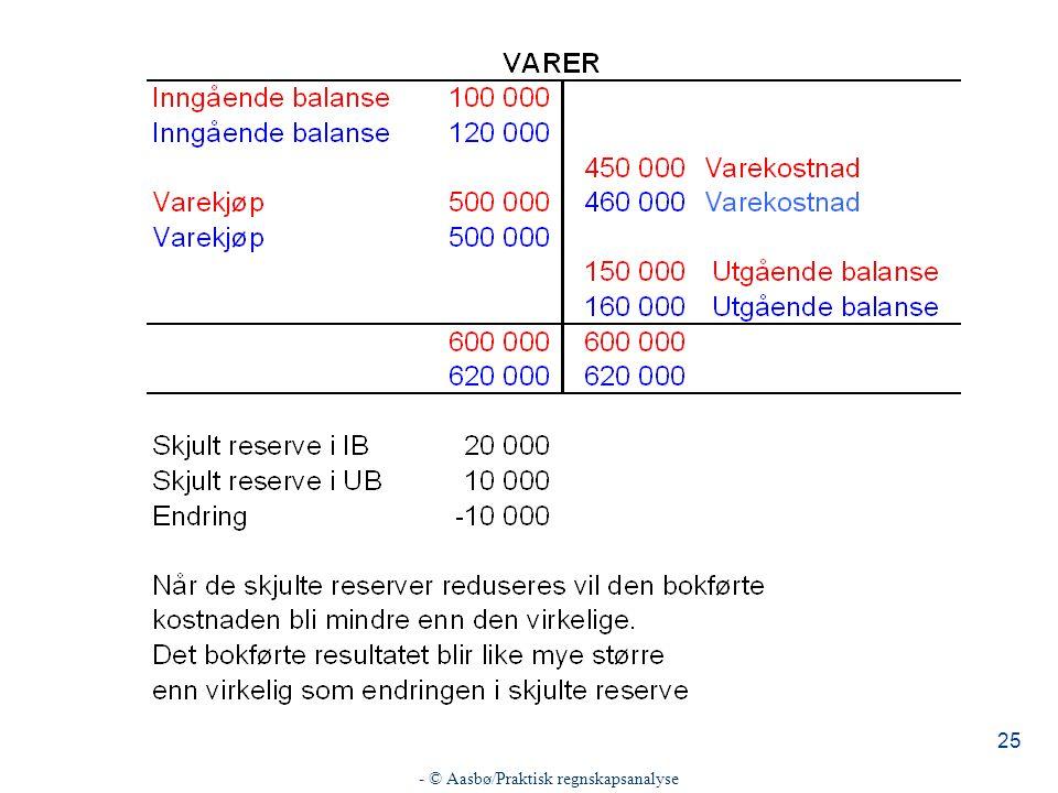 - © Aasbø/Praktisk regnskapsanalyse 25