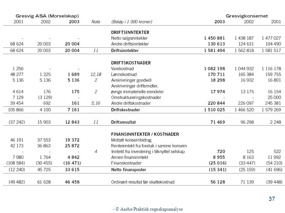 - © Aasbø/Praktisk regnskapsanalyse 37