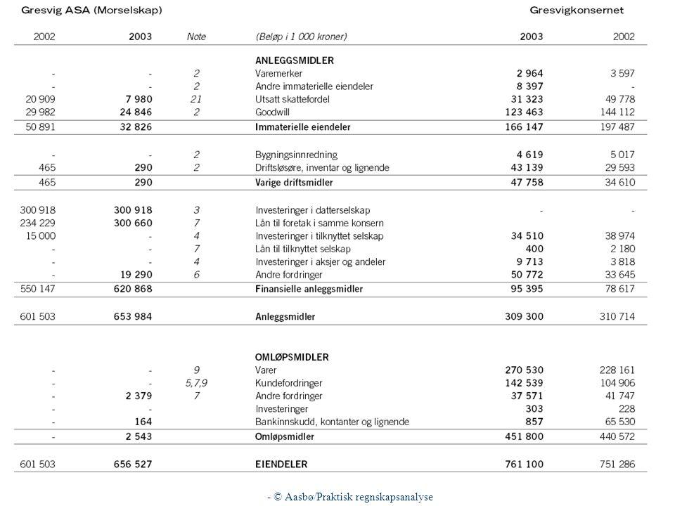 - © Aasbø/Praktisk regnskapsanalyse 38
