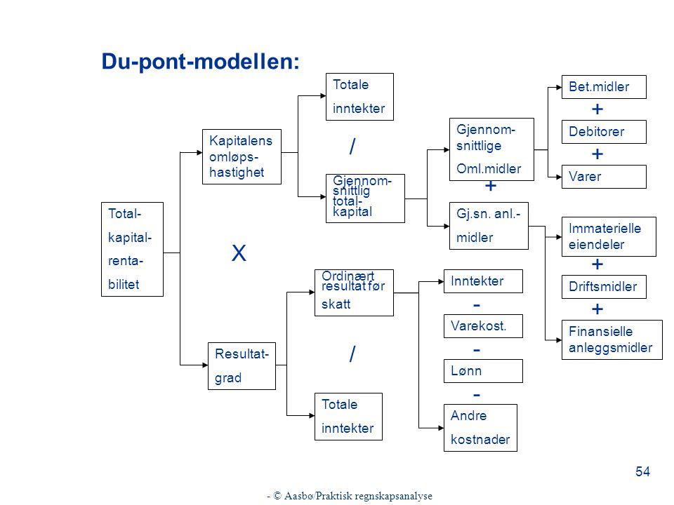 - © Aasbø/Praktisk regnskapsanalyse 54 Du-pont-modellen: Total- kapital- renta- bilitet Resultat- grad Totale inntekter Ordinært resultat før skatt Kapitalens omløps- hastighet Totale inntekter Gjennom- snittlig total- kapital Gj.sn.