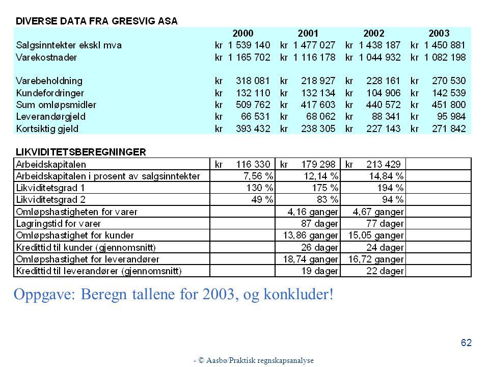 - © Aasbø/Praktisk regnskapsanalyse 62 Oppgave: Beregn tallene for 2003, og konkluder!