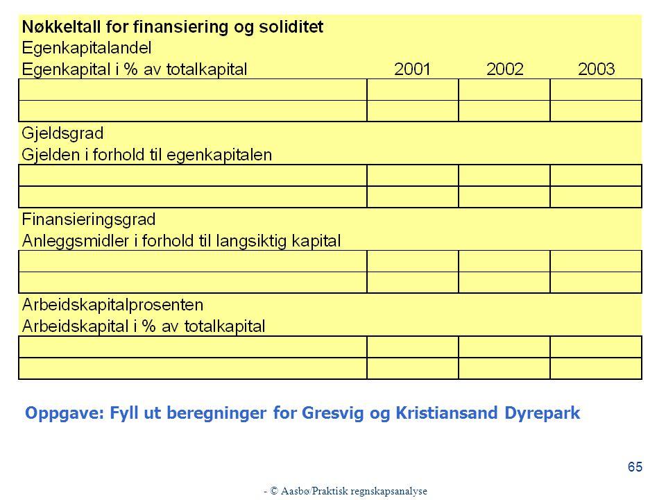 - © Aasbø/Praktisk regnskapsanalyse 65 Oppgave: Fyll ut beregninger for Gresvig og Kristiansand Dyrepark