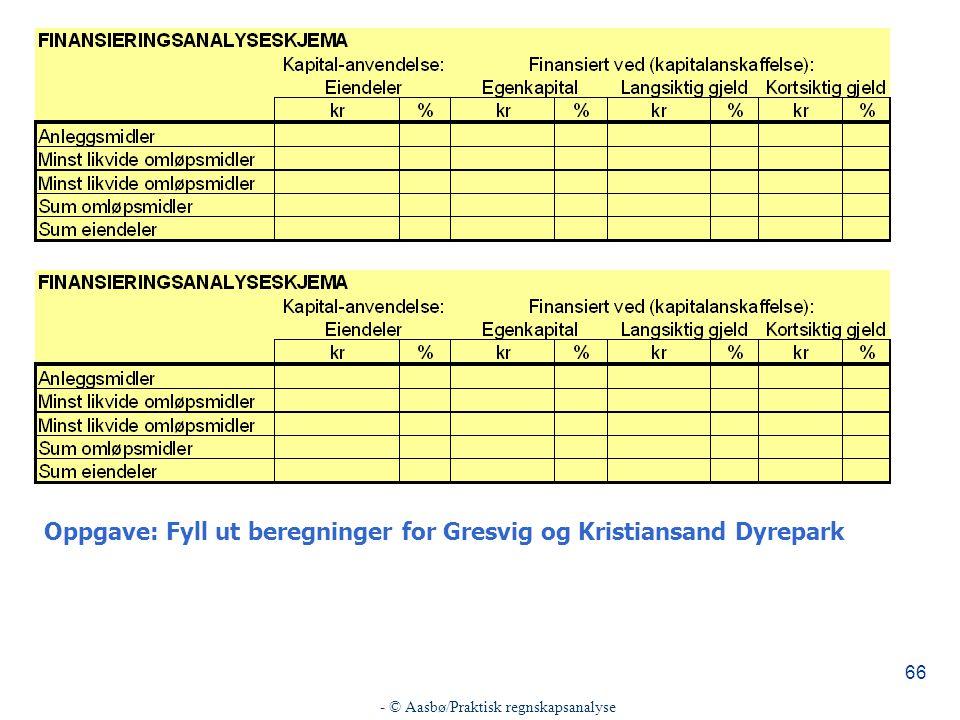 - © Aasbø/Praktisk regnskapsanalyse 66 Oppgave: Fyll ut beregninger for Gresvig og Kristiansand Dyrepark