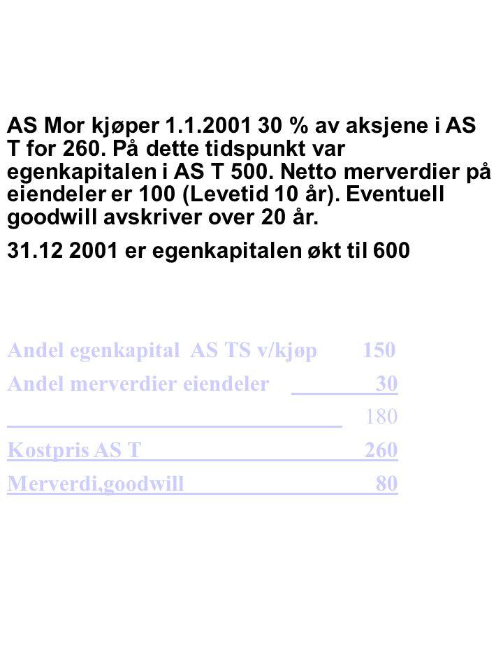 AS Mor kjøper 1.1.2001 30 % av aksjene i AS T for 260. På dette tidspunkt var egenkapitalen i AS T 500. Netto merverdier på eiendeler er 100 (Levetid