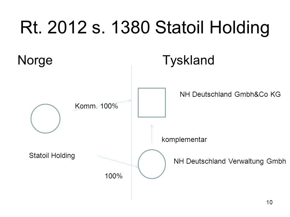 Rt. 2012 s. 1380 Statoil Holding NorgeTyskland 10 Statoil Holding NH Deutschland Gmbh&Co KG NH Deutschland Verwaltung Gmbh 100% Komm. 100% komplementa