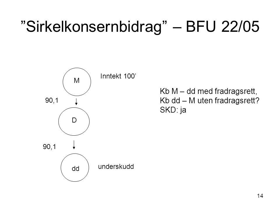 """14 """"Sirkelkonsernbidrag"""" – BFU 22/05 M D dd Inntekt 100' underskudd 90,1 Kb M – dd med fradragsrett, Kb dd – M uten fradragsrett? SKD: ja"""