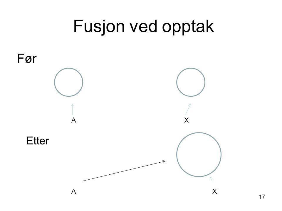 Fusjon ved opptak Før 17 AXAX Etter AXAX