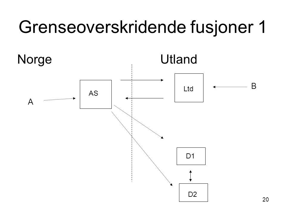 20 Grenseoverskridende fusjoner 1 Norge Utland Ltd D1 D2 AS A B