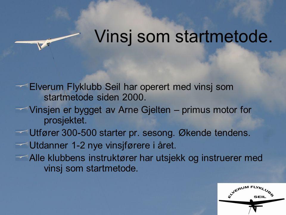 Vinsj som startmetode. Elverum Flyklubb Seil har operert med vinsj som startmetode siden 2000. Vinsjen er bygget av Arne Gjelten – primus motor for pr