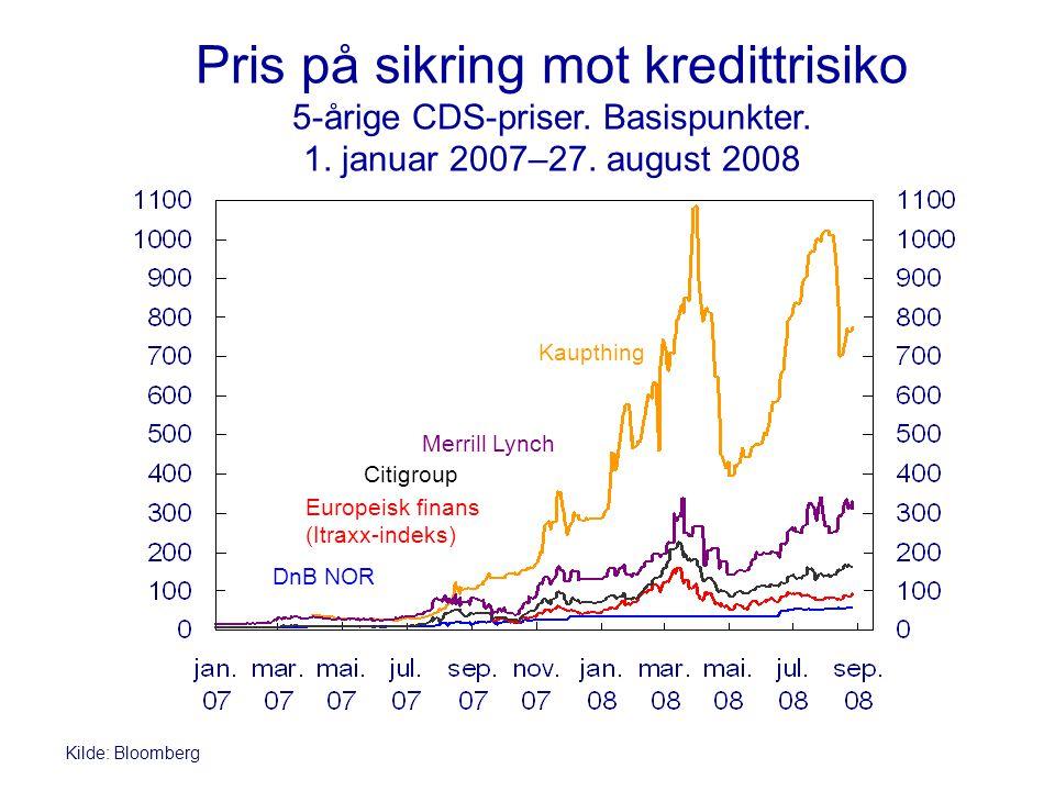 Kilde: Bloomberg DnB NOR Kaupthing Europeisk finans (Itraxx-indeks) Citigroup Merrill Lynch Pris på sikring mot kredittrisiko 5-årige CDS-priser.