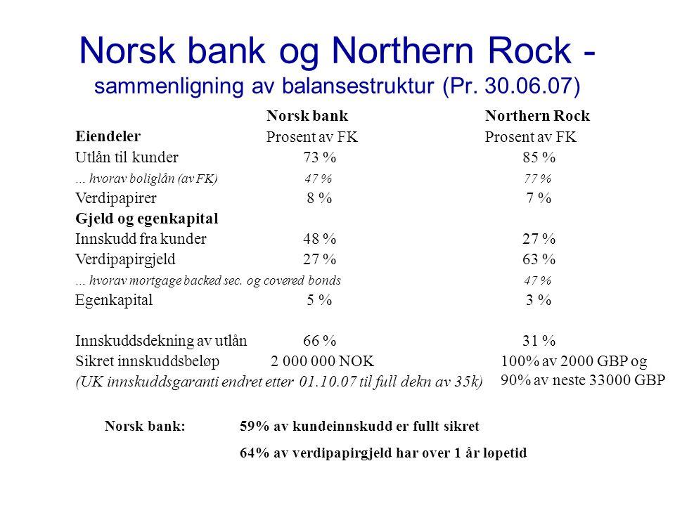 Norsk bank og Northern Rock - sammenligning av balansestruktur (Pr.