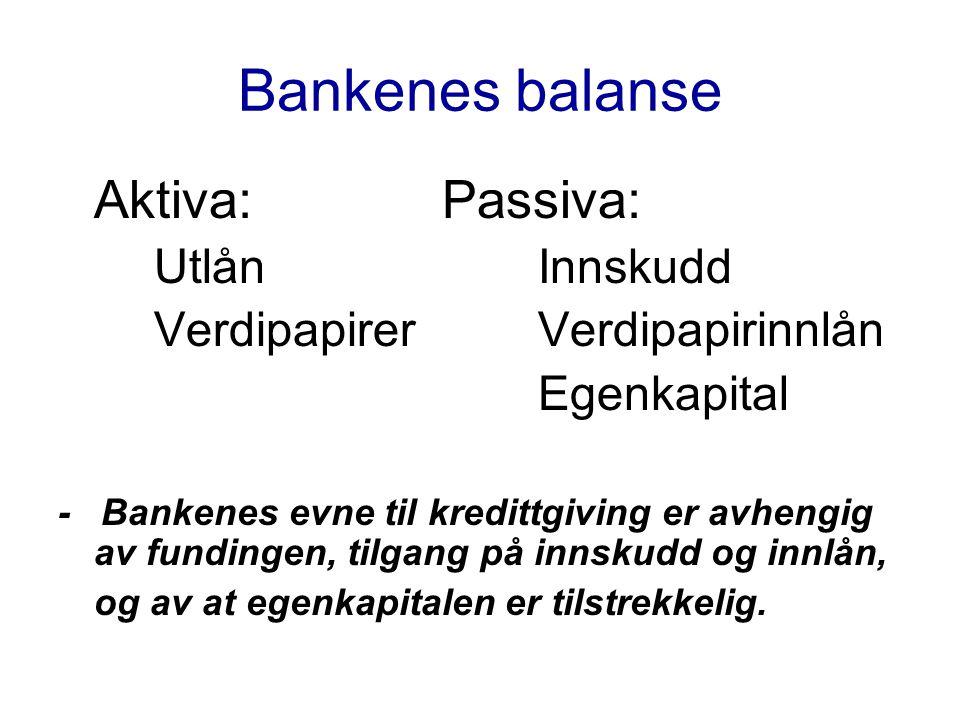 Bankenes balanse Aktiva:Passiva: UtlånInnskudd Verdipapirer Verdipapirinnlån Egenkapital - Bankenes evne til kredittgiving er avhengig av fundingen, tilgang på innskudd og innlån, og av at egenkapitalen er tilstrekkelig.