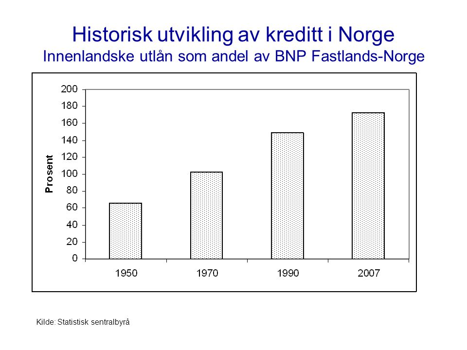 Kredittrisikopåslag på foretaksobligasjoner 5 års løpetid.
