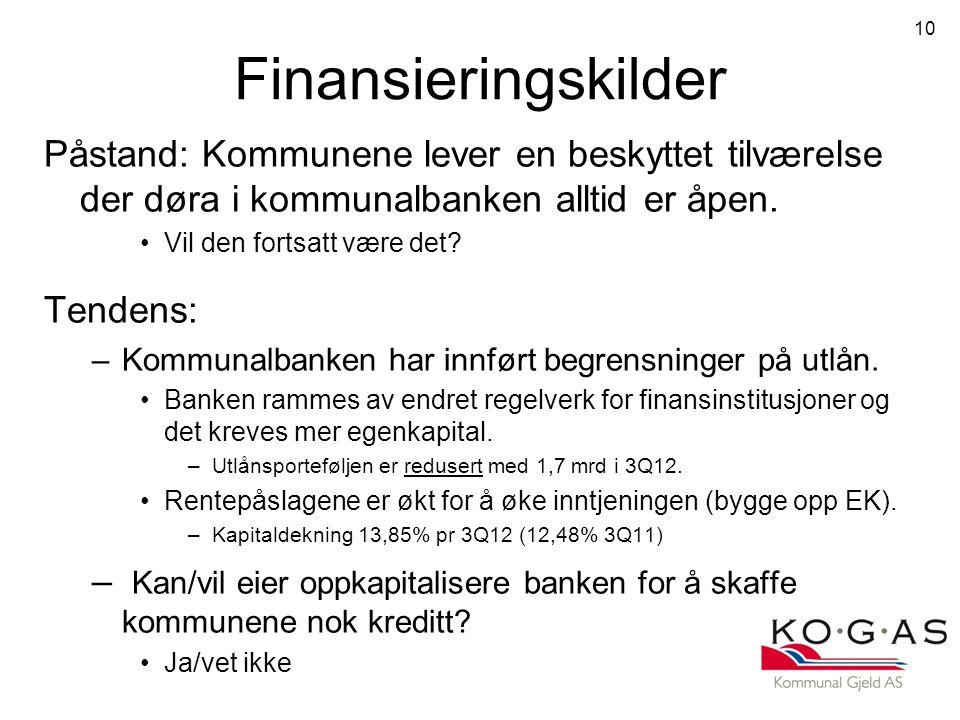 Finansieringskilder Påstand: Kommunene lever en beskyttet tilværelse der døra i kommunalbanken alltid er åpen.