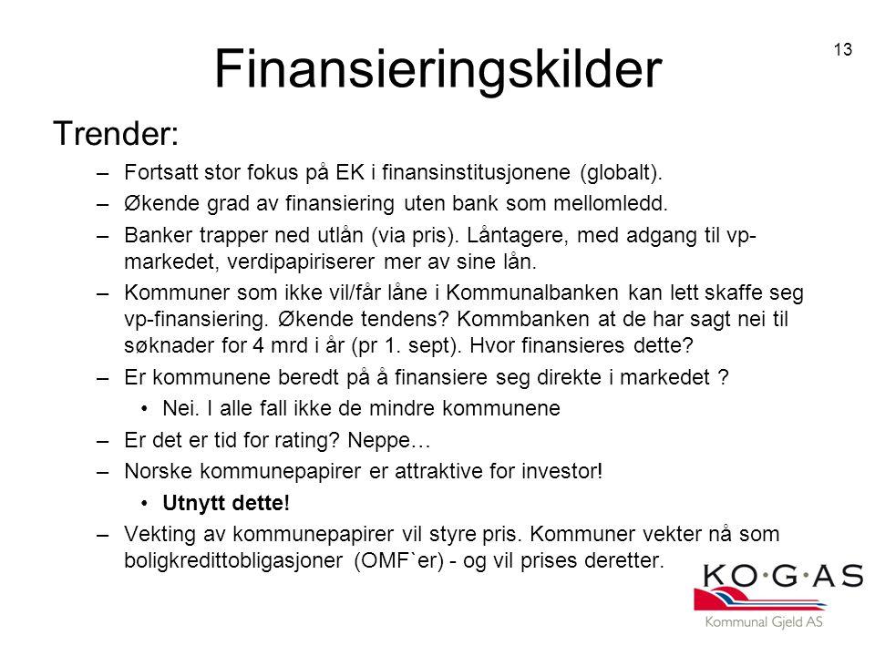 Finansieringskilder Trender: –Fortsatt stor fokus på EK i finansinstitusjonene (globalt).