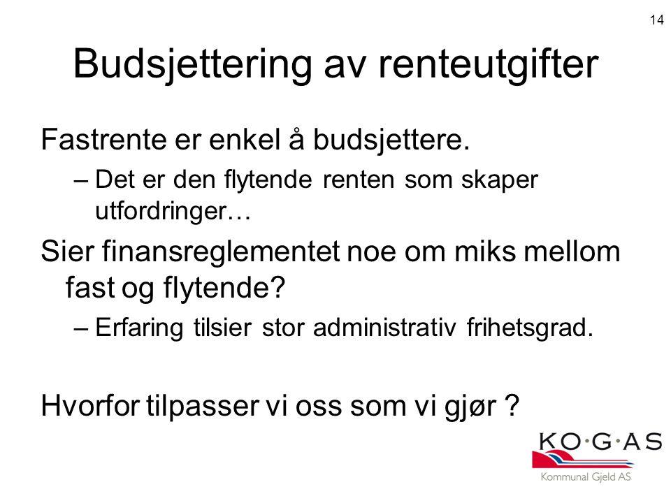 Budsjettering av renteutgifter Fastrente er enkel å budsjettere.