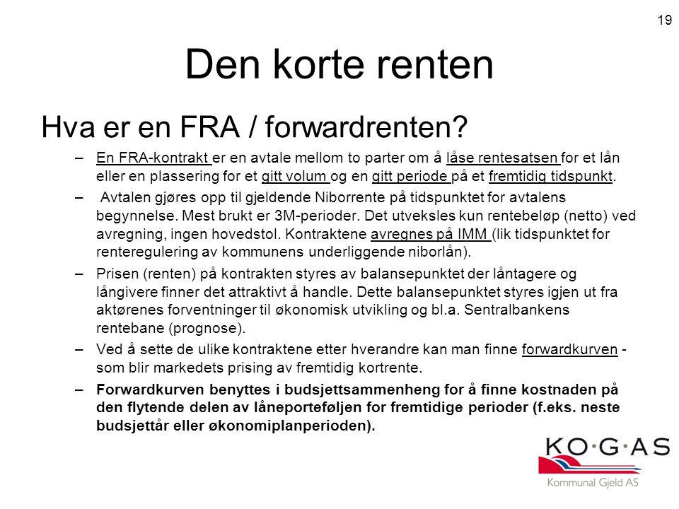 Den korte renten Hva er en FRA / forwardrenten.