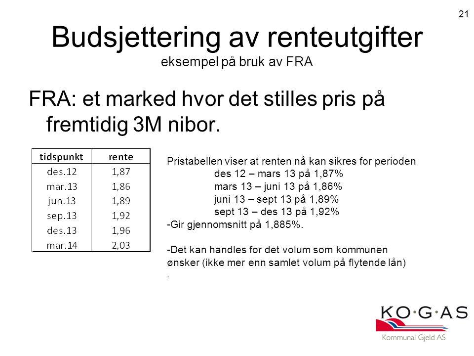 Budsjettering av renteutgifter eksempel på bruk av FRA FRA: et marked hvor det stilles pris på fremtidig 3M nibor.