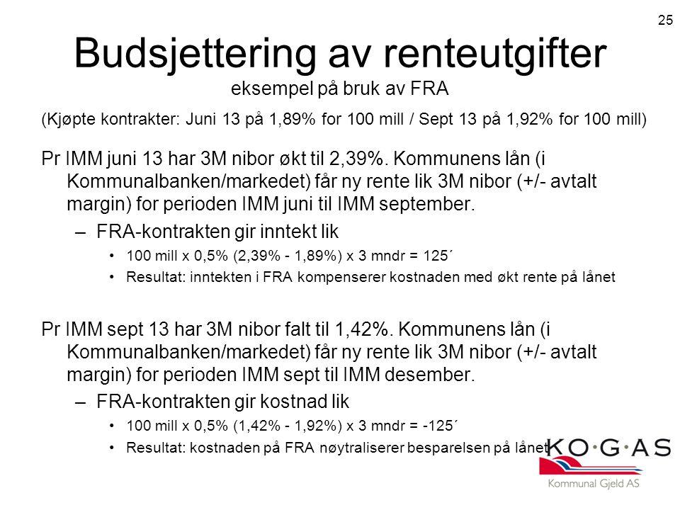 Budsjettering av renteutgifter eksempel på bruk av FRA (Kjøpte kontrakter: Juni 13 på 1,89% for 100 mill / Sept 13 på 1,92% for 100 mill) Pr IMM juni 13 har 3M nibor økt til 2,39%.